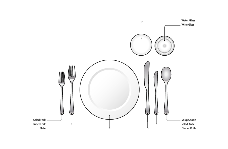Table Setting 101   Informal Place Setting