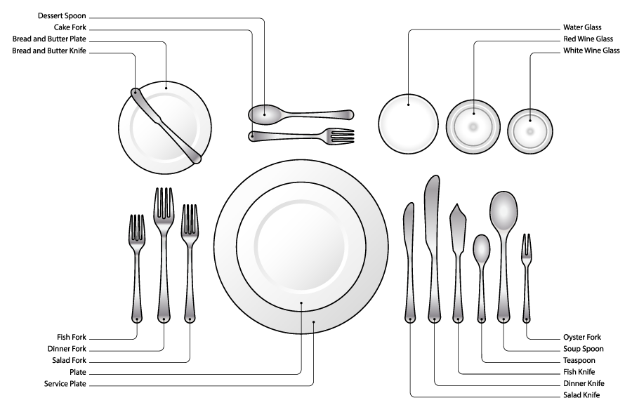 table setting 101 - diagram of an ultra formal place setting with multiple  courses