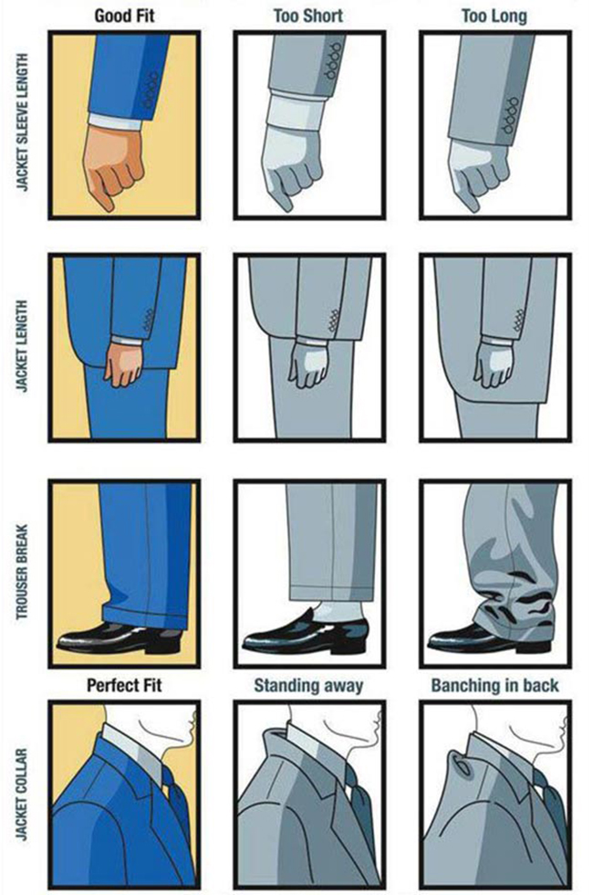 Selecting a suit - suit fit for sleeves and pant legs infographic